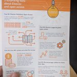 Misleading Elsevier Flyer